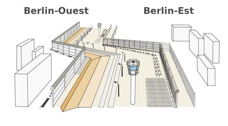 ⌛️12 août 1961 : début de la construction du Mur de Berlin (dans la nuit du 12 au 13 août)
