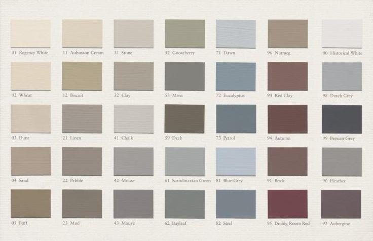 Keuken Fineer Schilderen : Meer dan 1000 idee?n over Keukenkastjes Schilderen op Pinterest
