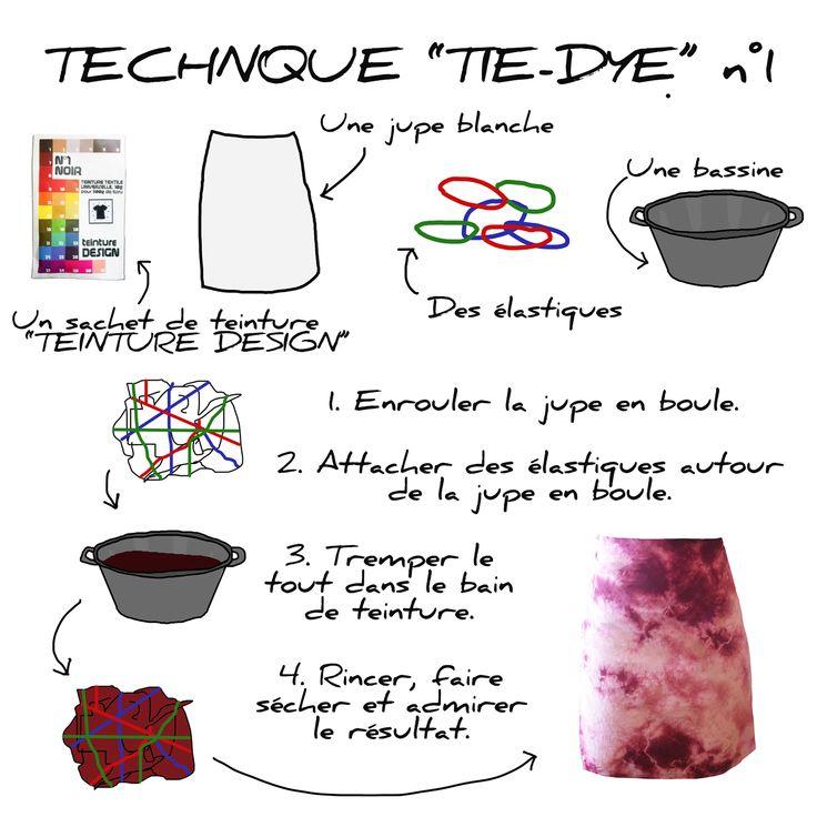 Teinture pour tissu - technique tie dye- en boule -> résultat aléatoire