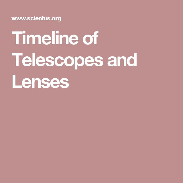 Timeline of Telescopes and Lenses