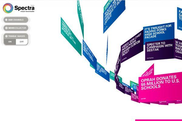 visual hierarchy in web design: colour