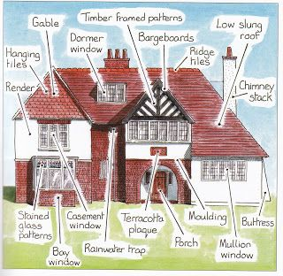 Characteristics You May See In An English Arts And Crafts House From Styles By Trevor Yorke