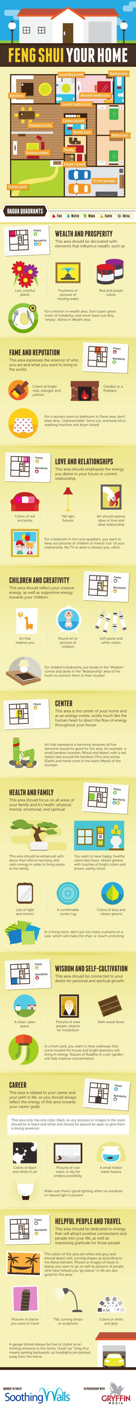 Feng Shui Your Home #FengShui #Home #Infographic