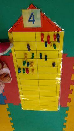 Uno de los bloques que se trabajan con ABN en Educación Infantil es el de la estructura de un número, todas las maneras posibles que tenemo...