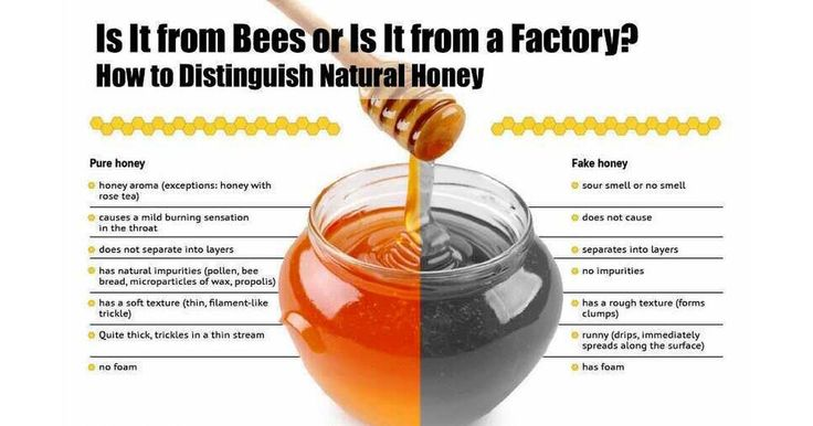 How to Differentiate Real Honey From The Fake Ones