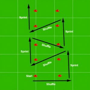 Soccer workout This is one of the drills my coach has my team do