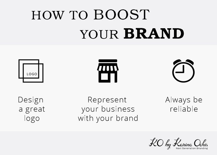 How to BOOST your Brand EP.5