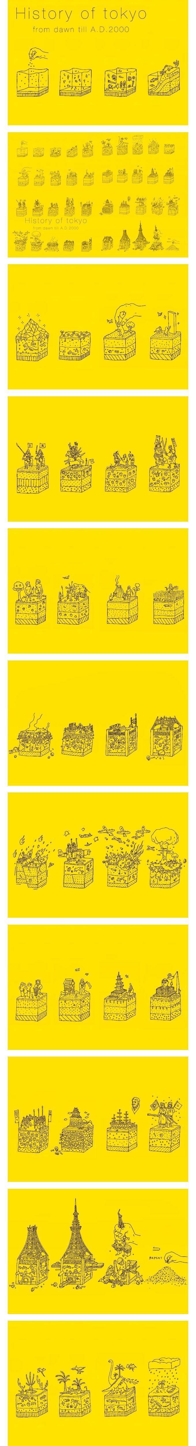 Recommend! Bunpei Yorifuji: il riassunto illustrato della storia di Tokyo #illustration #history #infographics