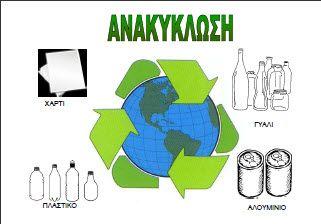 Εικόνες που μπορείτε να δείξετε στα παιδιά σχετικά με την ανακύκλωση, που δείχνουν τη ...