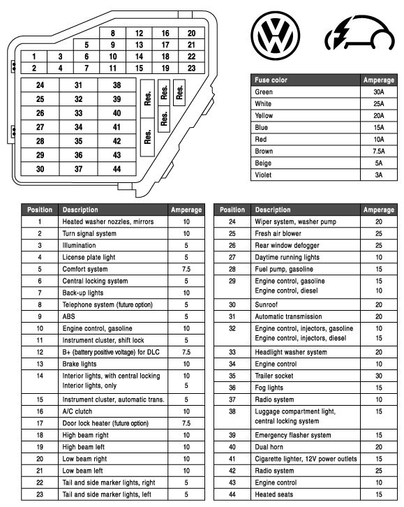 5ea3ee98841a22f9ac87fd10b15427d2 fuse panel top car 98 jetta fuse box diagram diagram wiring diagrams for diy car 2010 jetta radio wiring diagram at gsmportal.co