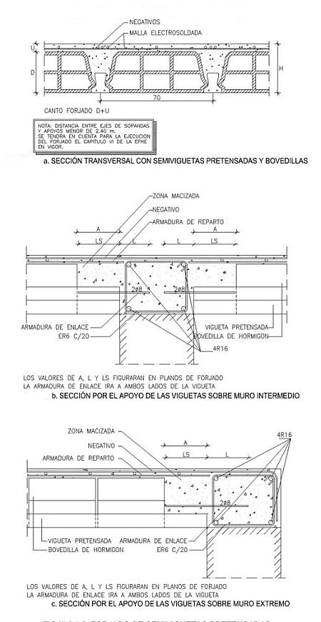 Tipos7.png (450×871)