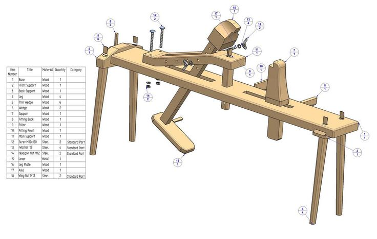 Shaving Great Pdf Plans Free Woodworking Jigs And Shop