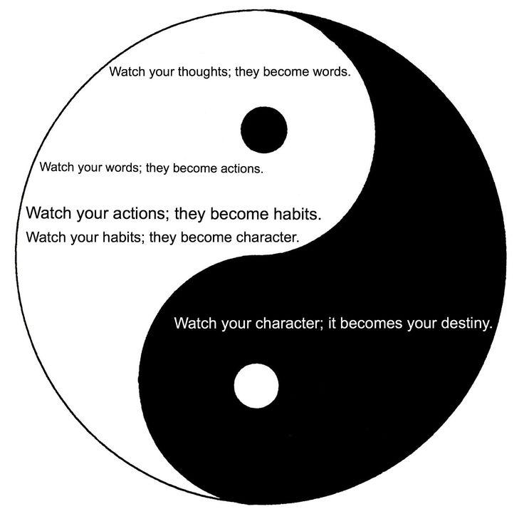 https://i.pinimg.com/736x/5e/a4/a8/5ea4a86da8535e1b9f4708d2792bedf3--poem-quotes-best-quotes.jpg Laozi Symbols