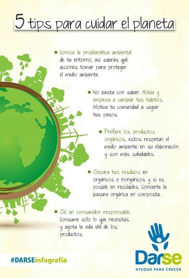 Pin De Anita Hernandez En Ciencias Y Exploracion Del Mundo Natural