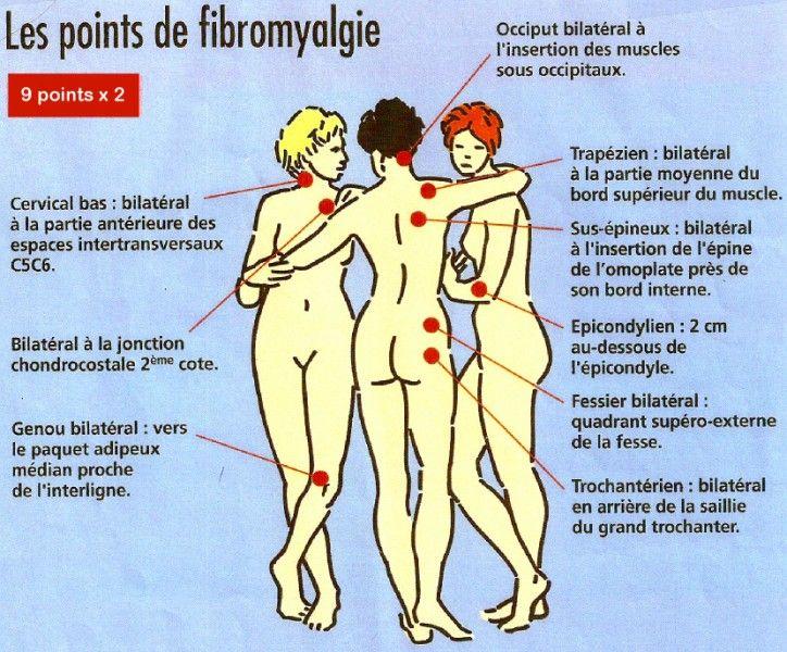 Comment vivre avec la fibromyalgie ? - Les secrets de l'ourobos