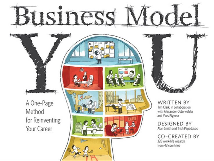 BUSINESS MODEL YOU  Do you want to know what we do on Business Model YOU: go to   http://us7.campaign-archive2.com/?u=b1e2a1f594927b5b3775c1cbc&id=0bbc5be9b2&e=aca9a2bee5  http://businessmodelyou.com/