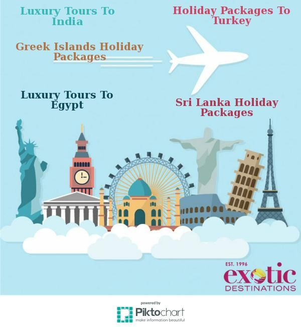 After many years in the travel industry, we are proud to have become known as The Turkey, Greece & India Specialists in Australia.