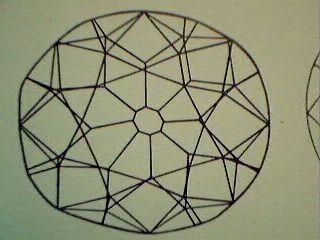 The Koh-I-Noor Diamond