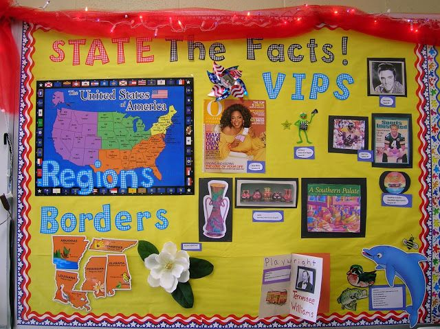High School Social Studies Classroom Decoration ~ Best images about history on pinterest classroom