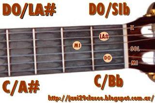 Guitarra: Acordes Mayores con bajo en séptima (inversiones de bajos) Clases simples de Guitarra y Piano