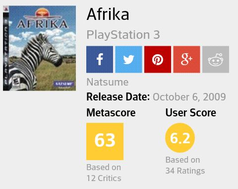 Africa is the best rated continent on metacritic http://ift.tt/2eMx7Wb