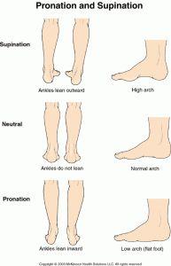 Pronation Correction Running Shoes