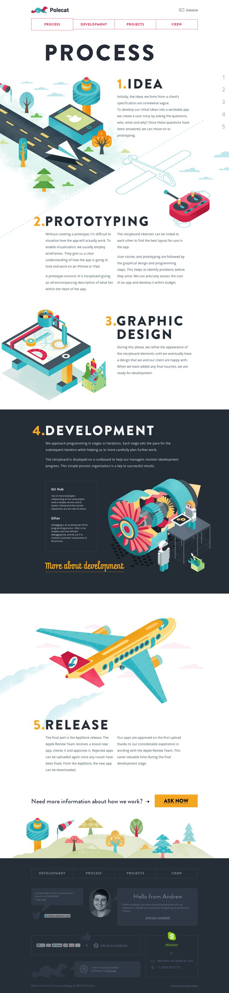"pinterest.com/fra411 #webdesign - ""We make iPhone & iPad apps"" #flatdesign"