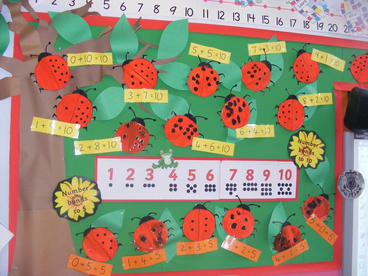 My Classroom display - numbers & number bonds to 10