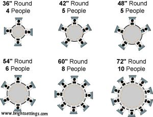 36 Round Table Seats 4 People 42 Round Table Seats 5 People 48