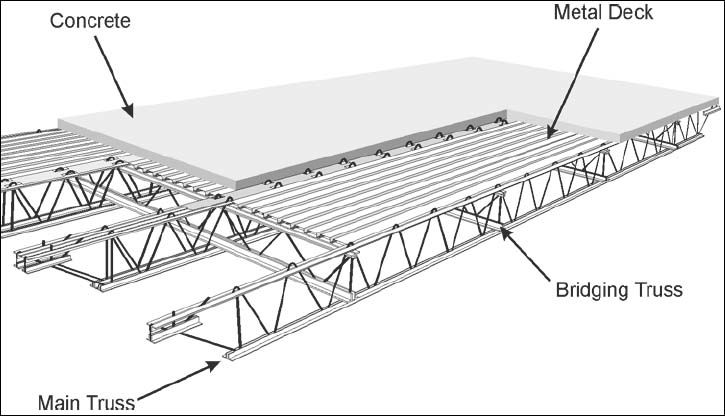 Wtc open web trusses design details pinterest arches for Open web trusses
