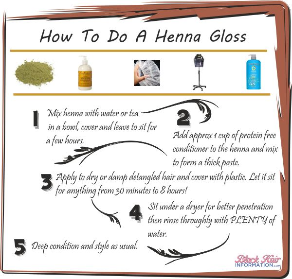 How To Do A Henna Gloss - BHI Postcard Tips  Read the article here - http://www.blackhairinformation.com/our-newsletters/postcard-tips/how-to-do-a-henna-gloss-bhi-postcard-tips/