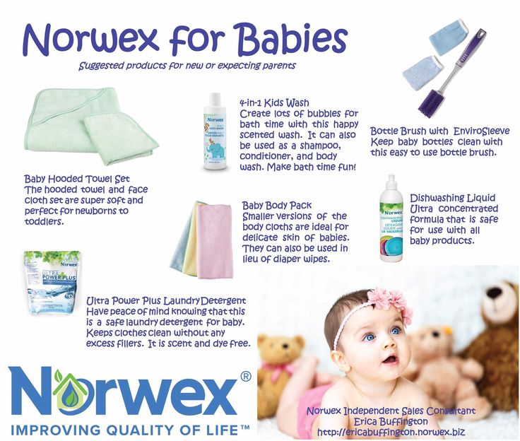 Norwex Cleaning Products: The 25+ Best Norwex Australia Ideas On Pinterest