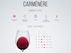 """Carménère (""""car-men-nair"""") is a medium-bodied red wine that originated in Bordeaux, France and now grows almost only in Chile. The wine is treasured for its supple red-and-black berry flavors"""