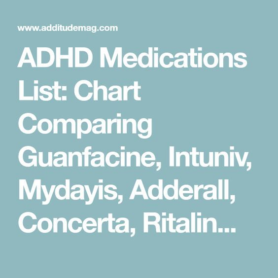 The Most Popular ADHD Medications: Comparison Chart | IL's