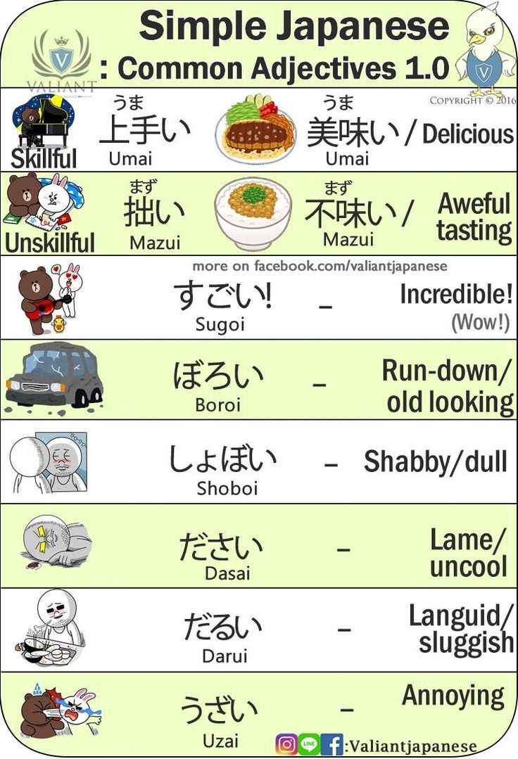 vocabulary for abroad Build up your knowledge on japanese words and vocabulary this can really speed up your japanese learning process.