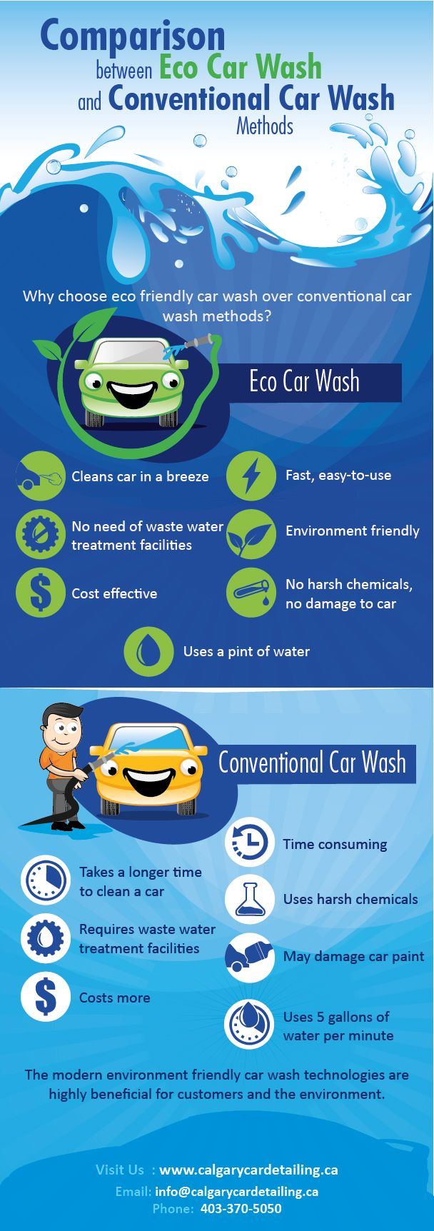 41 best carwash menu images on pinterest car wash autos and cars this infographic httpcalgarycardetailingblogcomparison steam car washcar solutioingenieria Image collections