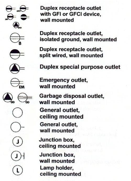 symbols blueprint symbols  electrical symbols  electric