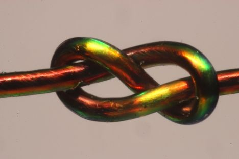 How strong is your knot?