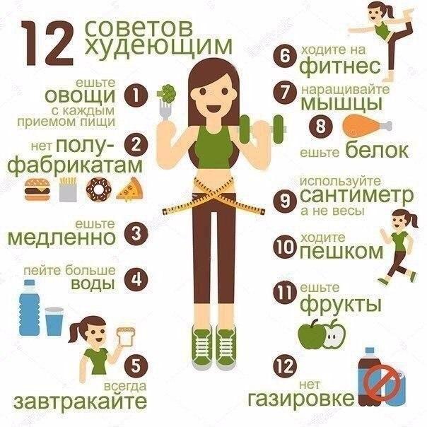 ТОП-12 эффективных способов похудеть. Хочешь?