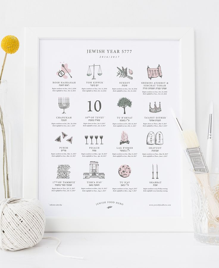 Buy Now - $36 The Holiday Calendar displays the 16 major Jewish holidays with beautiful custom icons and this year's dates. Printed with letterpress on thick, luxurious linen paper, you won't be able to stop…