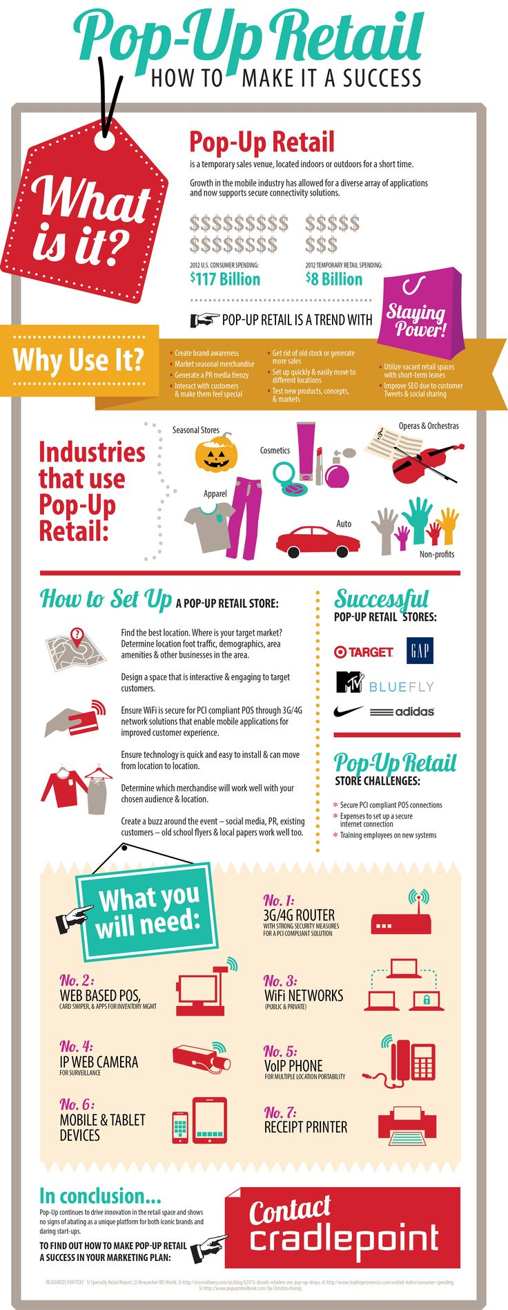 How to successfully deploy Pop-Up Retail Cradlepoint infographic- Looks like something to check out --Popup Republic