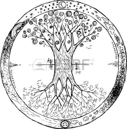 Yggdrasil keltský strom života mandaly