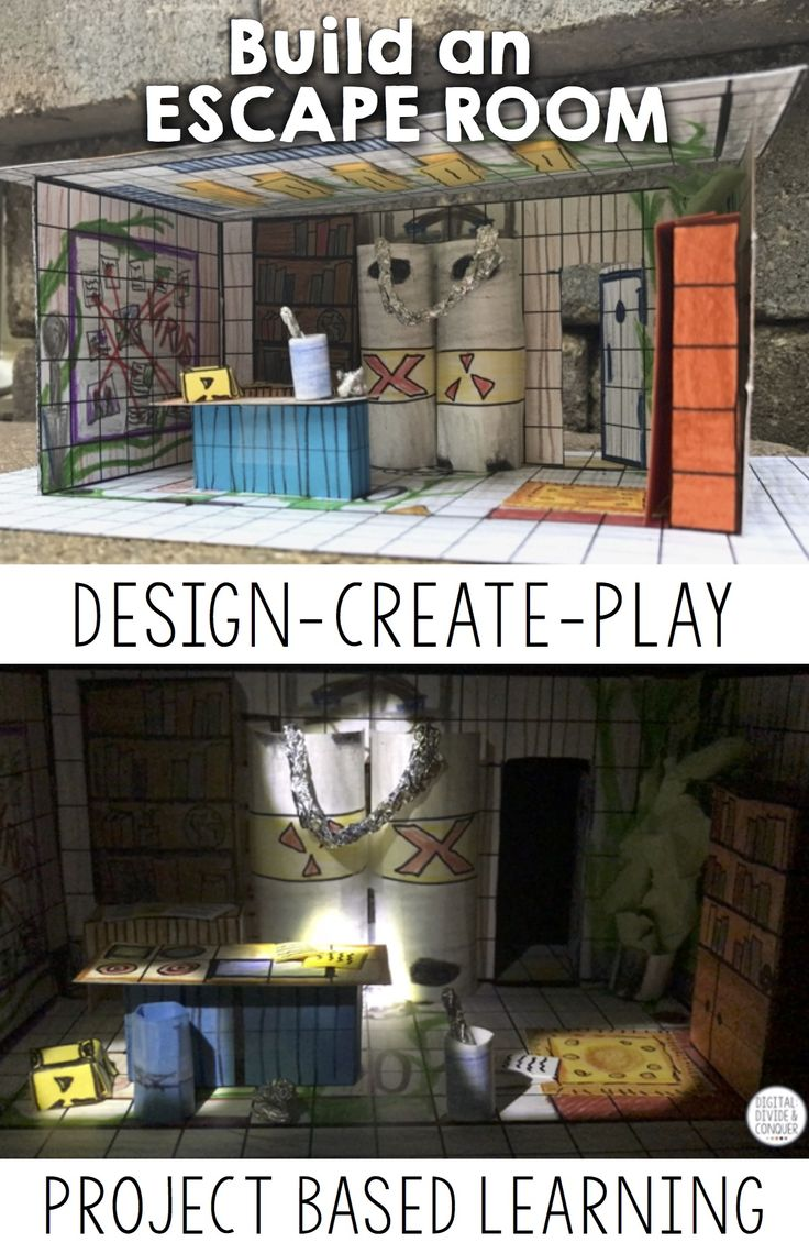 Would you like to play a game? Gameplay is huge these days from video games, a resurgence in board games, group outings to escape rooms, and breakout games. BUT instead of playing the game, what if your students design their own escape room?  Build Your Own Escape Room does just that. It turns students into the game makers! Students get to design and build a 3D ESCAPE ROOM and develop a game simulation where players must solve math problems to escape the room.