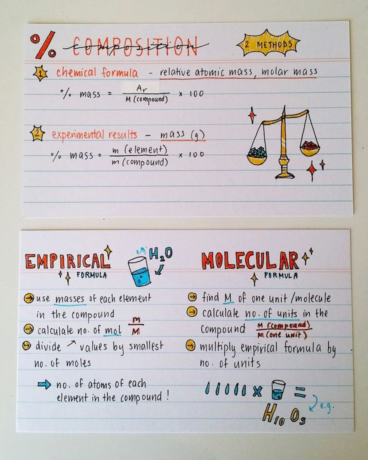 Chemistry Study Tips - ThoughtCo