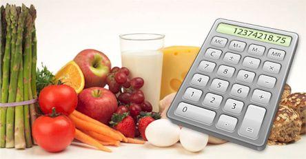 Free Bodybuilding Macronutrient Calculator