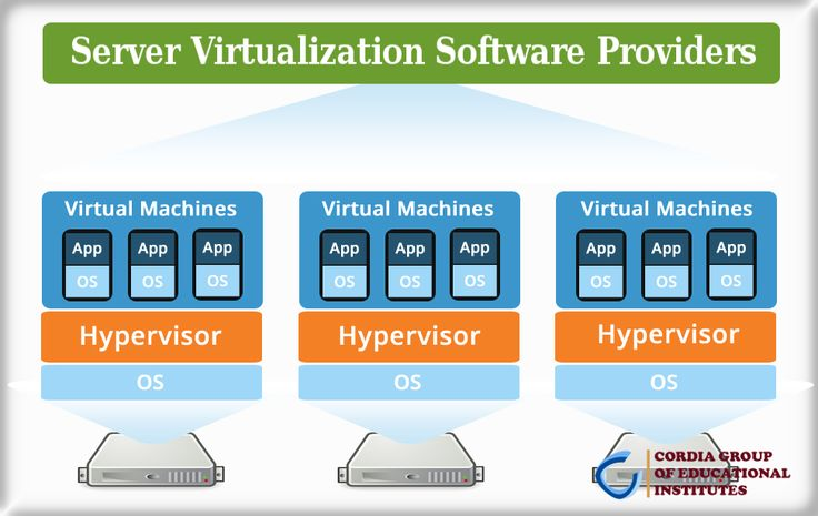 #Server #Virtualization #Software Providers
