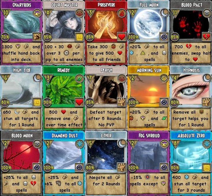 death wizard101 spells - photo #45