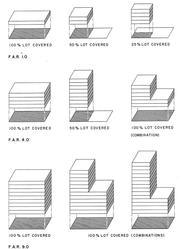 Figure 1 Illustrations Of Floor Area Ratios Zoning