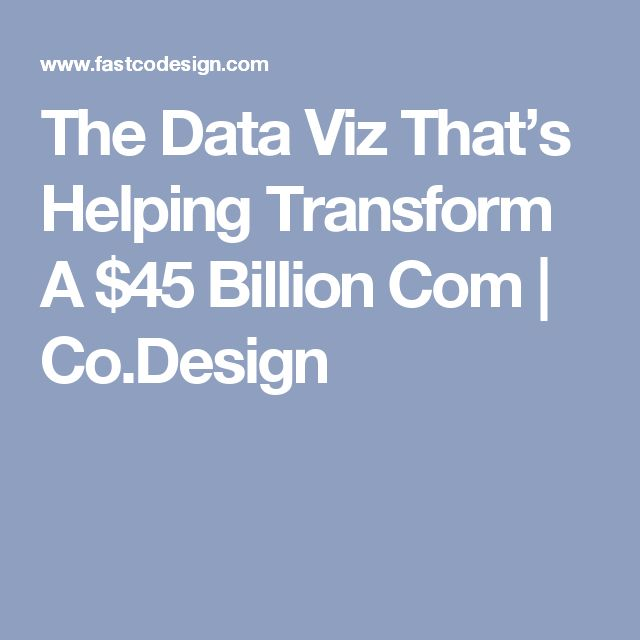 The Data Viz That's Helping Transform A $45 Billion Com | Co.Design