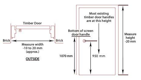 Door Viewer Height & How To Choose And Install A Door ... |Door Peephole Height Standard